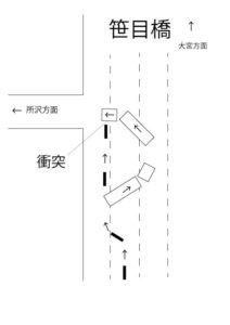事故詳細図