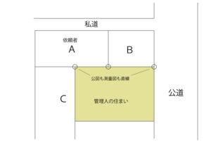 公図の略図