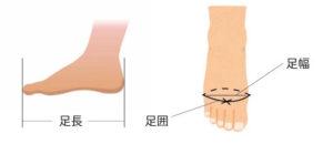 足の測り方