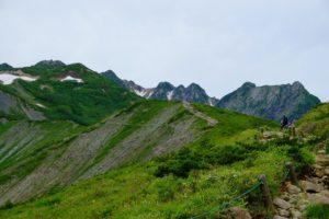 唐松岳方面