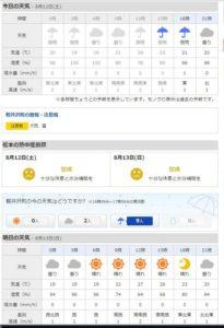 天気予報 軽井沢